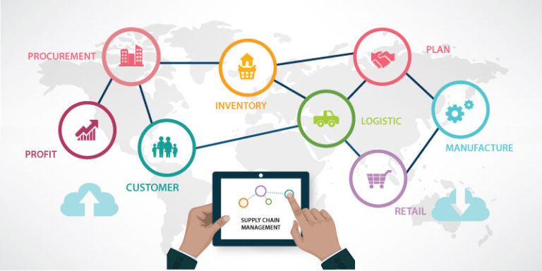 Technology Management Image: Supply Chain Cryptocurrencies On Blockchain