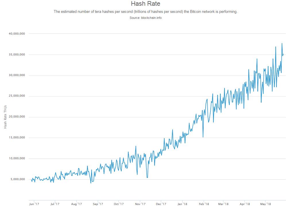 How many mhash per bitcoins drake betting