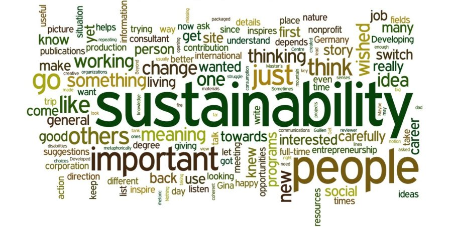 sustainability keywords