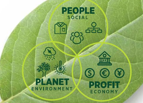sustainability-edge-people-planet-profit